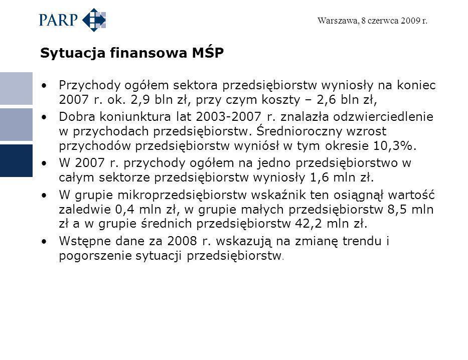 Warszawa, 8 czerwca 2009 r. Sytuacja finansowa MŚP Przychody ogółem sektora przedsiębiorstw wyniosły na koniec 2007 r. ok. 2,9 bln zł, przy czym koszt