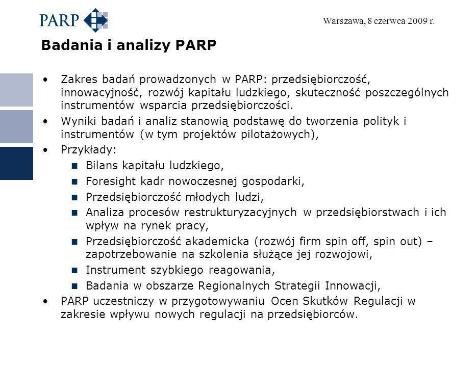 Warszawa, 8 czerwca 2009 r. Badania i analizy PARP Zakres badań prowadzonych w PARP: przedsiębiorczość, innowacyjność, rozwój kapitału ludzkiego, skut
