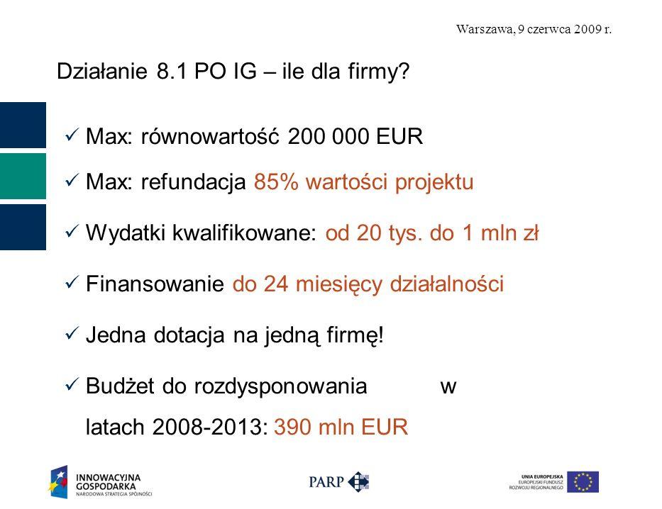 Warszawa, 9 czerwca 2009 r. Działanie 8.1 PO IG – ile dla firmy? Max: równowartość 200 000 EUR Max: refundacja 85% wartości projektu Wydatki kwalifiko