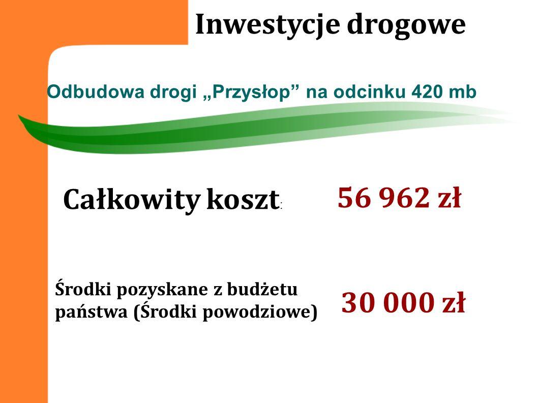 Inwestycje drogowe Środki pozyskane z budżetu państwa (Środki powodziowe) 30 000 zł Całkowity koszt : Odbudowa drogi Przysłop na odcinku 420 mb 56 962