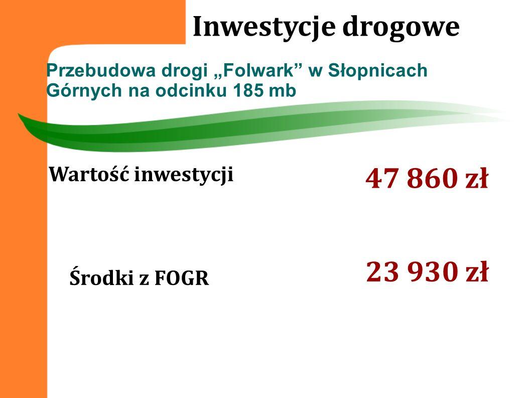 Wartość inwestycji 47 860 zł Środki z FOGR 23 930 zł Inwestycje drogowe Przebudowa drogi Folwark w Słopnicach Górnych na odcinku 185 mb