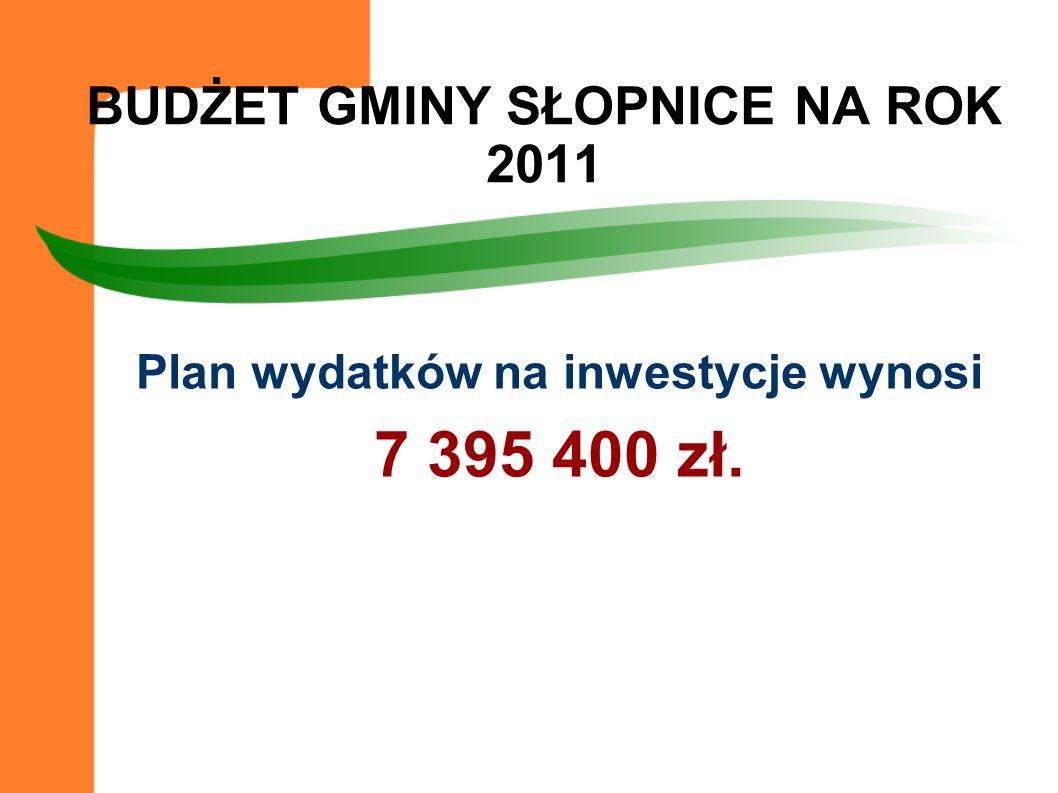 BUDŻET GMINY SŁOPNICE NA ROK 2011 Plan wydatków na inwestycje wynosi 7 395 400 zł.