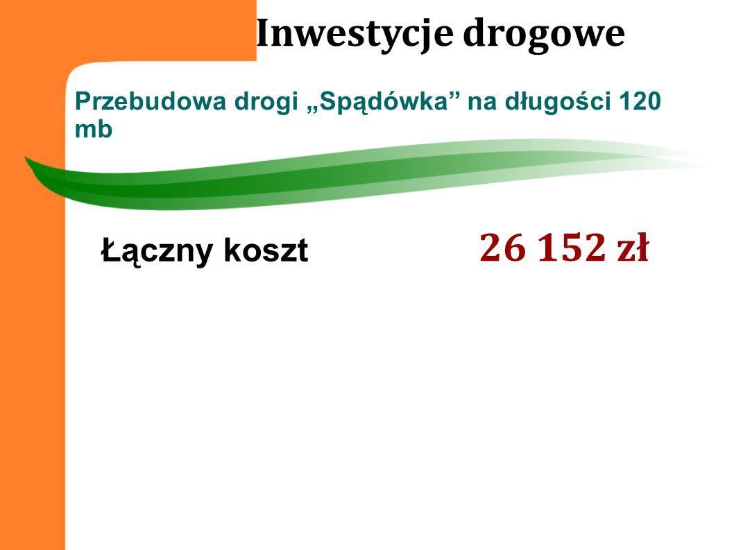 Przebudowa drogi Spądówka na długości 120 mb Inwestycje drogowe Łączny koszt 26 152 zł
