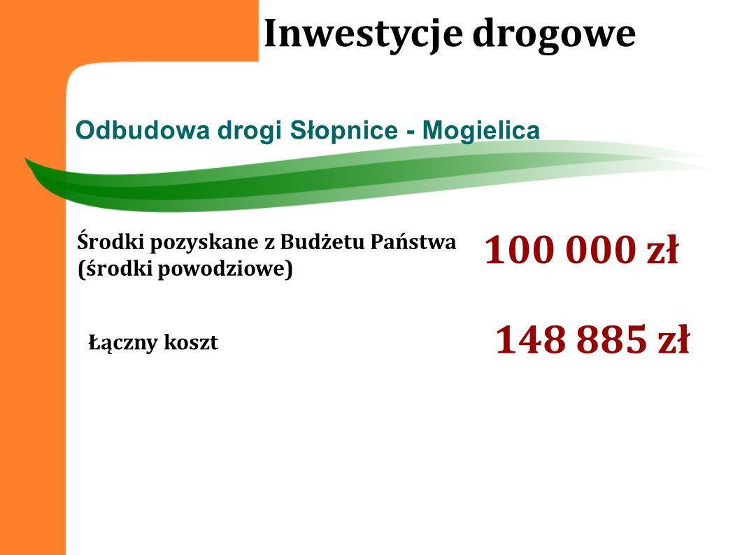 Odbudowa drogi Słopnice - Mogielica Inwestycje drogowe Środki pozyskane z Budżetu Państwa (środki powodziowe) 100 000 zł Łączny koszt 148 885 zł