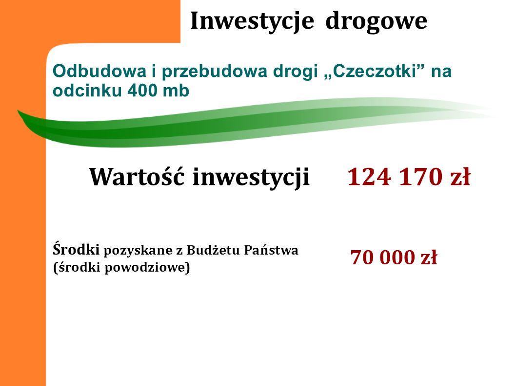 Inwestycje drogowe Wartość inwestycji 124 170 zł Środki pozyskane z Budżetu Państwa (środki powodziowe) 70 000 zł Odbudowa i przebudowa drogi Czeczotk