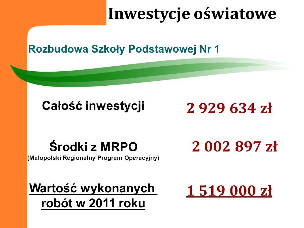 2 929 634 zł Całość inwestycji Inwestycje oświatowe Rozbudowa Szkoły Podstawowej Nr 1 Środki z MRPO (Małopolski Regionalny Program Operacyjny) 2 002 8