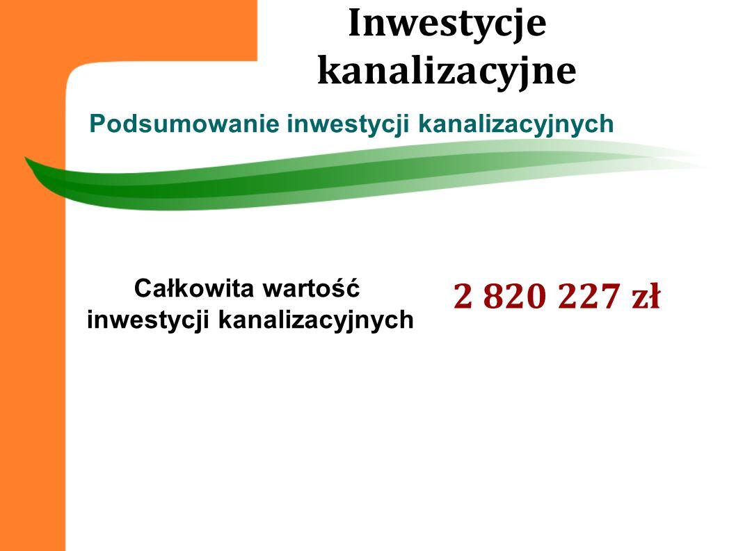 Podsumowanie inwestycji kanalizacyjnych Inwestycje kanalizacyjne 2 820 227 zł Całkowita wartość inwestycji kanalizacyjnych