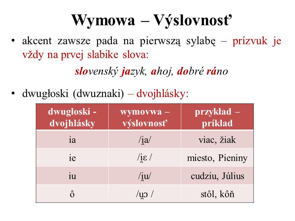 akcent zawsze pada na pierwszą sylabę – prízvuk je vždy na prvej slabike slova: slovenský jazyk, ahoj, dobré ráno dwugłoski (dwuznaki) – dvojhlásky: W