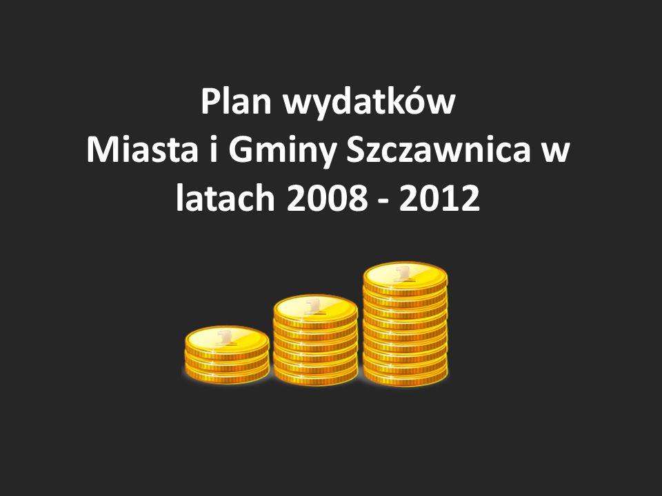 Plan wydatków Miasta i Gminy Szczawnica w latach 2008 - 2012