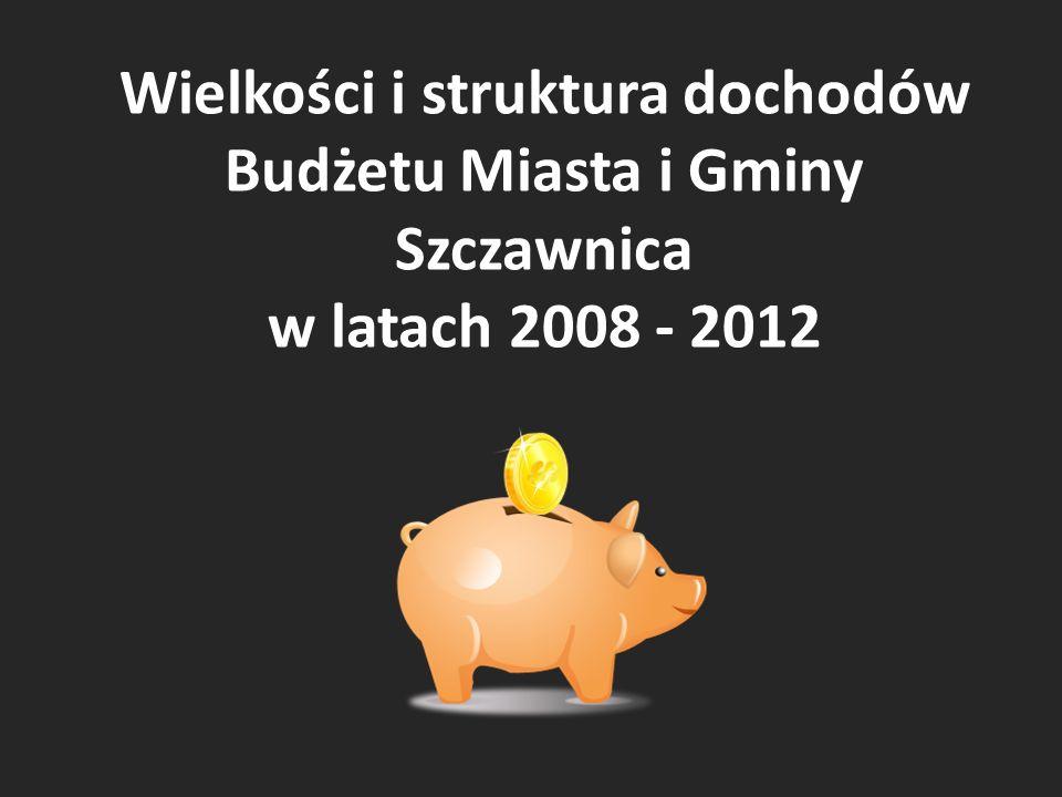 Wielkości i struktura dochodów Budżetu Miasta i Gminy Szczawnica w latach 2008 - 2012