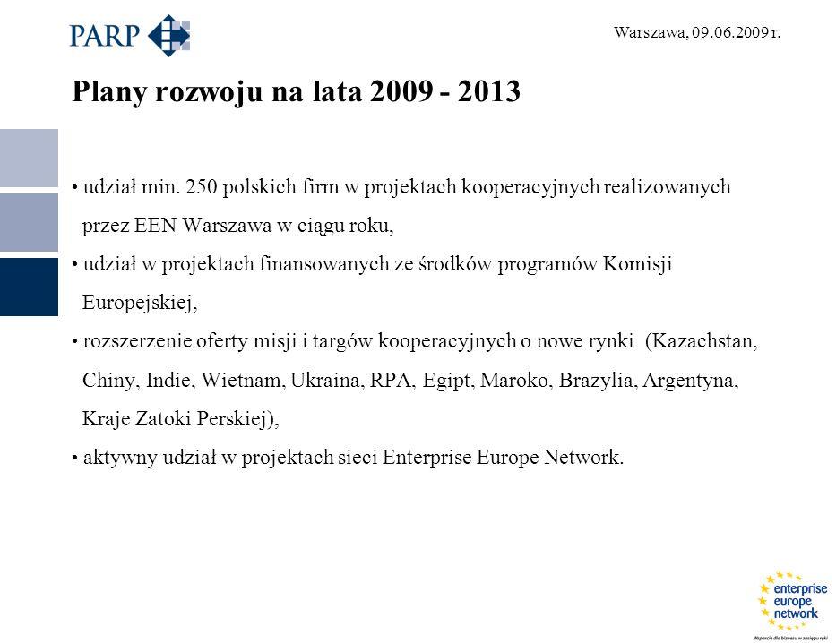 Warszawa, 09.06.2009 r. Plany rozwoju na lata 2009 - 2013 udział min.