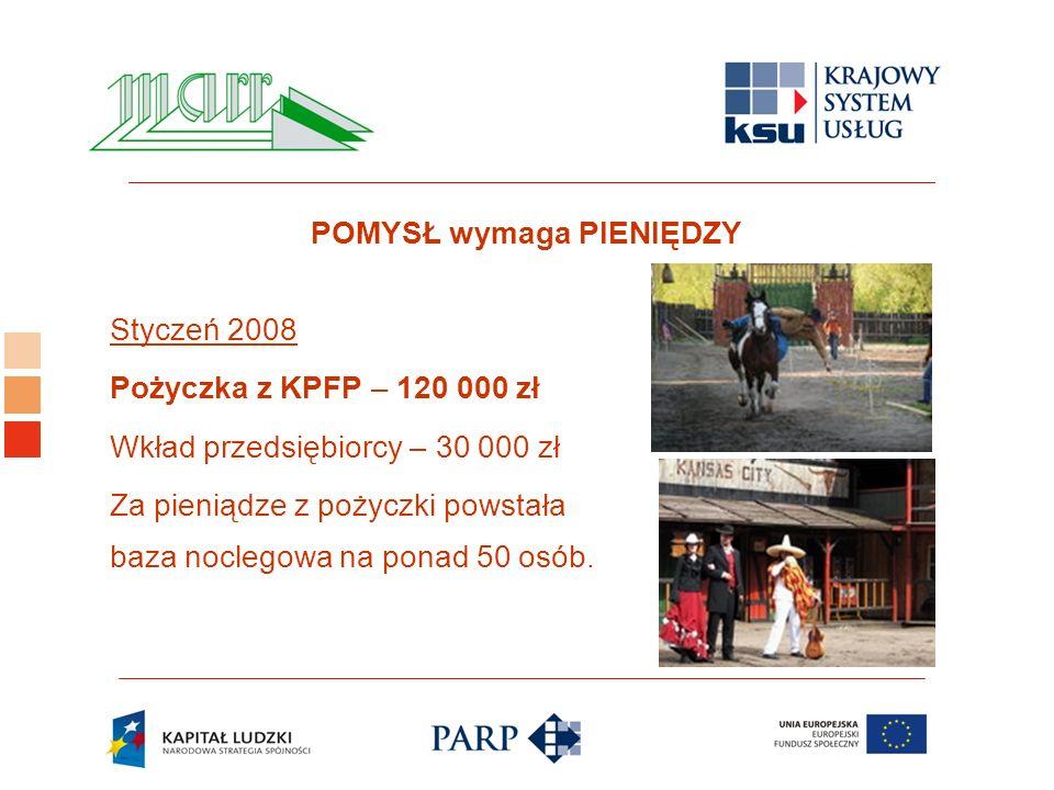 Logo ośrodka KSU POMYSŁ wymaga PIENIĘDZY Styczeń 2008 Pożyczka z KPFP – 120 000 zł Wkład przedsiębiorcy – 30 000 zł Za pieniądze z pożyczki powstała baza noclegowa na ponad 50 osób.