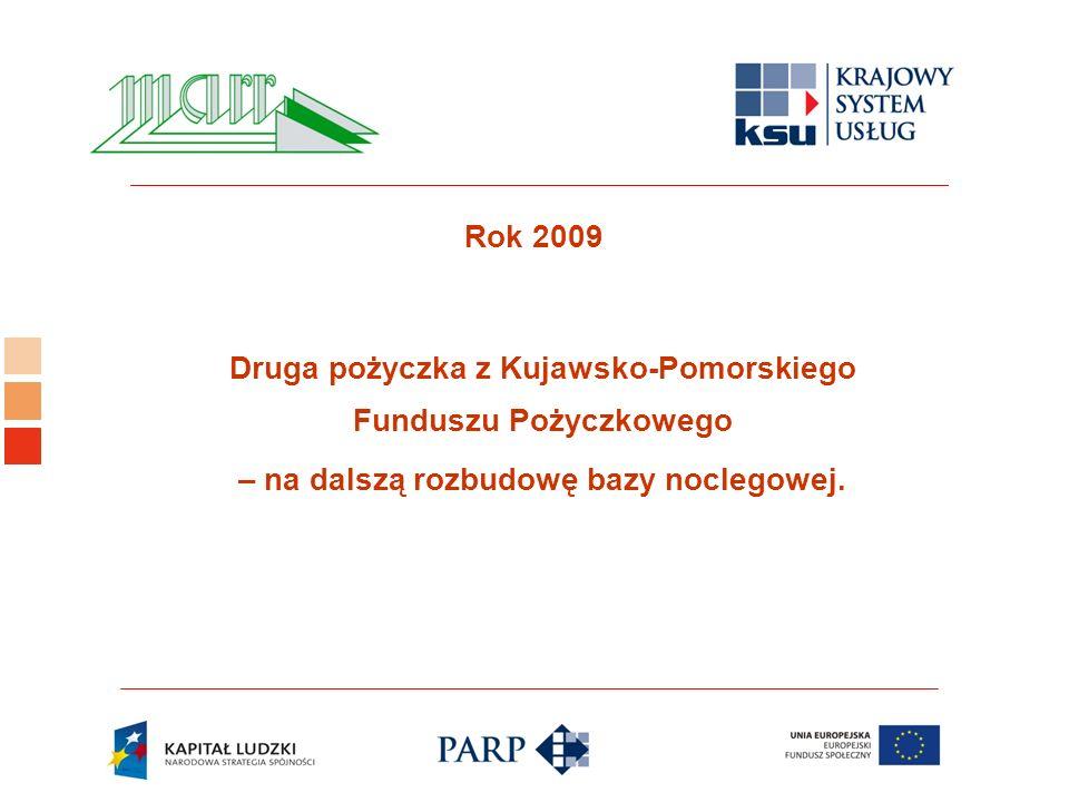 Logo ośrodka KSU Rok 2009 Druga pożyczka z Kujawsko-Pomorskiego Funduszu Pożyczkowego – na dalszą rozbudowę bazy noclegowej.