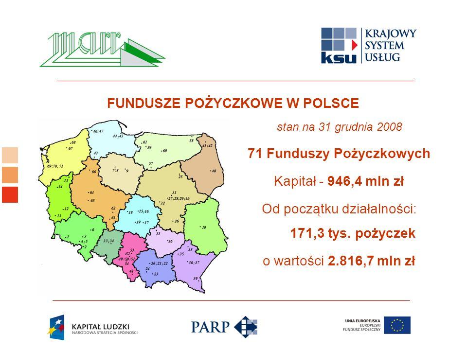 Logo ośrodka KSU stan na 31 grudnia 2008 71 Funduszy Pożyczkowych Kapitał - 946,4 mln zł Od początku działalności: 171,3 tys.