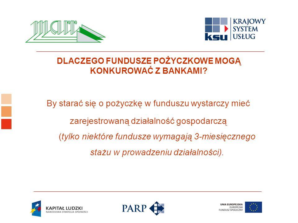 Logo ośrodka KSU By starać się o pożyczkę w funduszu wystarczy mieć zarejestrowaną działalność gospodarczą (tylko niektóre fundusze wymagają 3-miesięcznego stażu w prowadzeniu działalności).