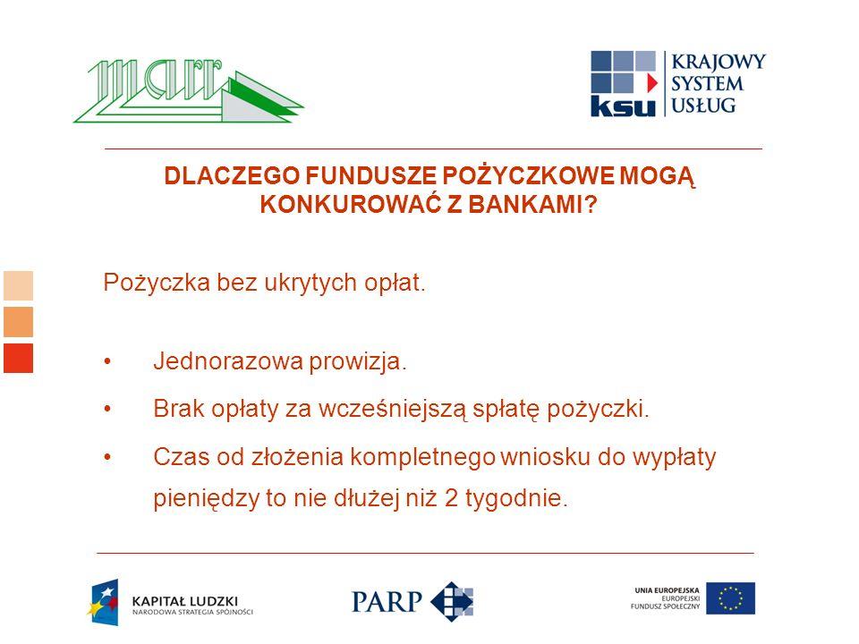 Logo ośrodka KSU Pożyczka bez ukrytych opłat. Jednorazowa prowizja.