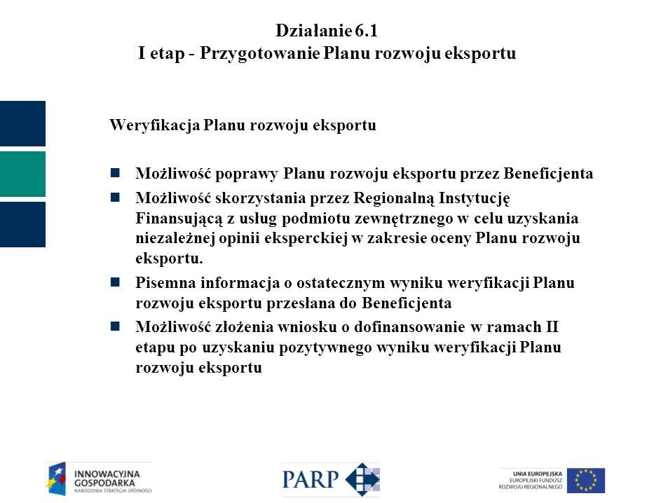Działanie 6.1 I etap - Przygotowanie Planu rozwoju eksportu Weryfikacja Planu rozwoju eksportu Możliwość poprawy Planu rozwoju eksportu przez Beneficj