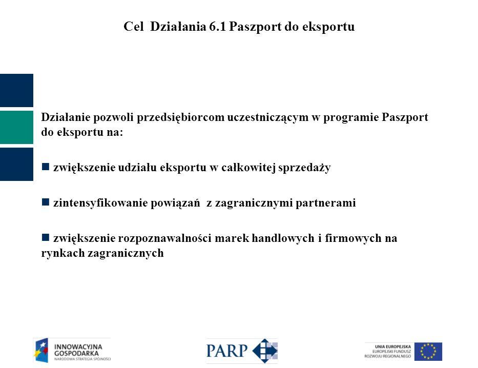 Cel Działania 6.1 Paszport do eksportu Działanie pozwoli przedsiębiorcom uczestniczącym w programie Paszport do eksportu na: zwiększenie udziału ekspo