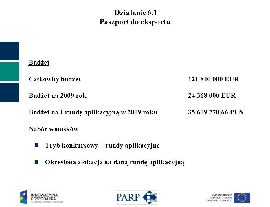 Działanie 6.1 Paszport do eksportu Budżet Całkowity budżet 121 840 000 EUR Budżet na 2009 rok 24 368 000 EUR Budżet na I rundę aplikacyjną w 2009 roku