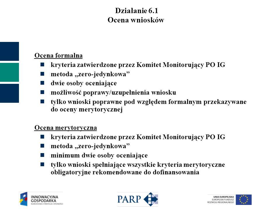 Działanie 6.1 Ocena wniosków Ocena formalna kryteria zatwierdzone przez Komitet Monitorujący PO IG metoda zero-jedynkowa dwie osoby oceniające możliwo