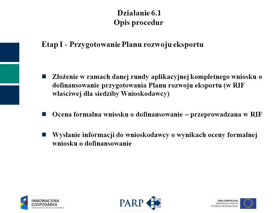 Działanie 6.1 Opis procedur Etap I - Przygotowanie Planu rozwoju eksportu Złożenie w ramach danej rundy aplikacyjnej kompletnego wniosku o dofinansowa