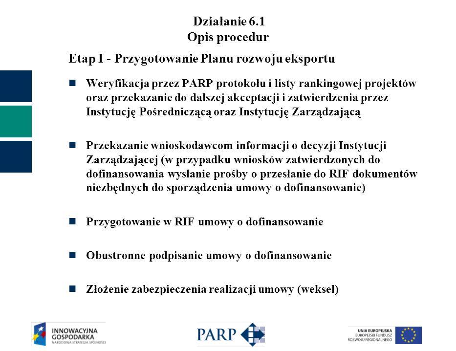 Działanie 6.1 Opis procedur Etap I - Przygotowanie Planu rozwoju eksportu Weryfikacja przez PARP protokołu i listy rankingowej projektów oraz przekaza