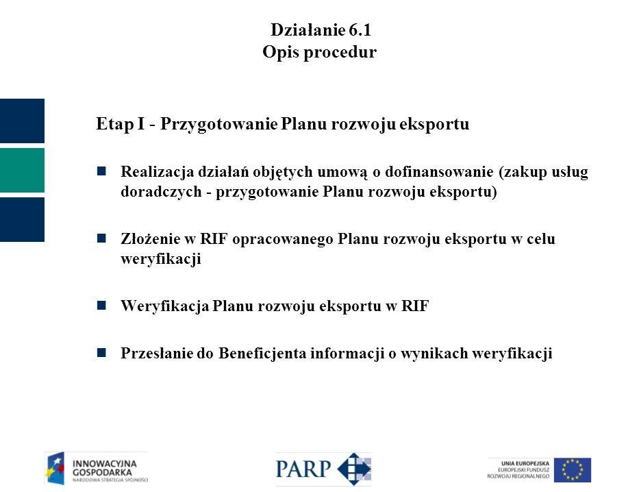 Działanie 6.1 Opis procedur Etap I - Przygotowanie Planu rozwoju eksportu Realizacja działań objętych umową o dofinansowanie (zakup usług doradczych -