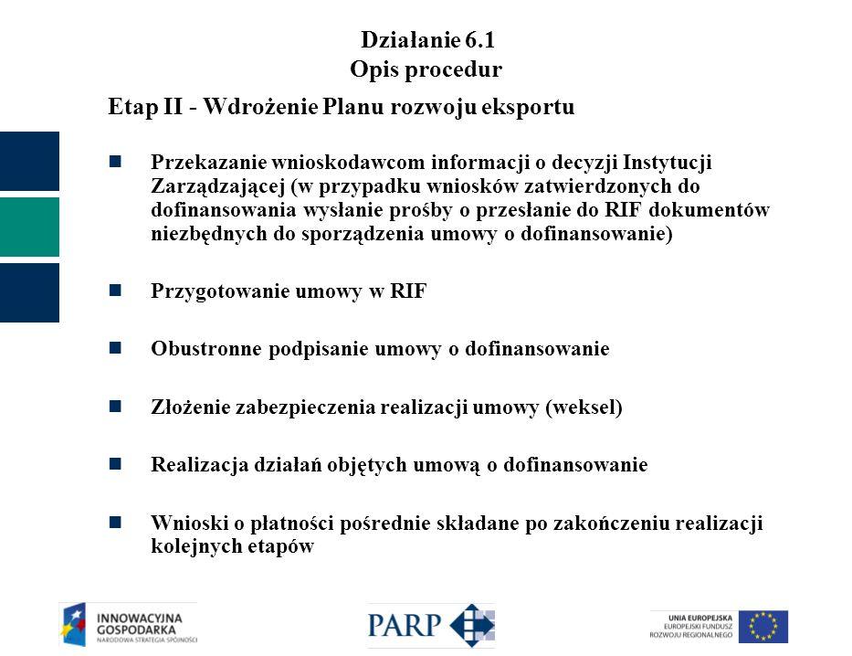 Działanie 6.1 Opis procedur Etap II - Wdrożenie Planu rozwoju eksportu Przekazanie wnioskodawcom informacji o decyzji Instytucji Zarządzającej (w przy