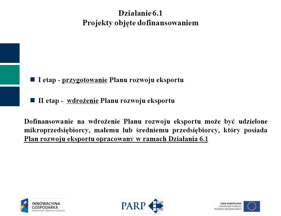 Działanie 6.1 Zasady udzielania dofinansowania Zaliczka/refundacja poniesionych wydatków Dofinansowanie na przygotowanie oraz wdrożenie Planu rozwoju eksportu może być udzielone jeden raz w okresie realizacji działania 6.1 Paszport do eksportu Dofinansowanie na przygotowanie oraz wdrożenie Planu rozwoju eksportu stanowi pomoc de minimis i jest udzielane zgodnie z warunkami określonymi w rozporządzeniu Komisji (WE) nr 1998/2006 z dnia 15 grudnia 2006 r.