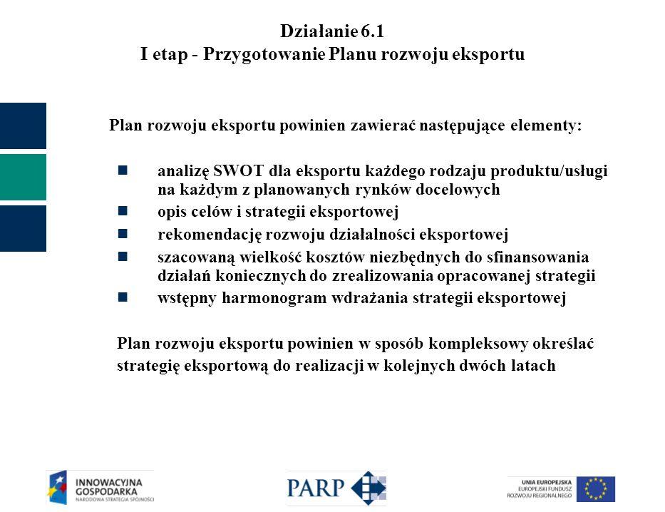 Działanie 6.1 Opis procedur Etap I - Przygotowanie Planu rozwoju eksportu Złożenie w ramach danej rundy aplikacyjnej kompletnego wniosku o dofinansowanie przygotowania Planu rozwoju eksportu (w RIF właściwej dla siedziby Wnioskodawcy) Ocena formalna wniosku o dofinansowanie – przeprowadzana w RIF Wysłanie informacji do wnioskodawcy o wynikach oceny formalnej wniosku o dofinansowanie