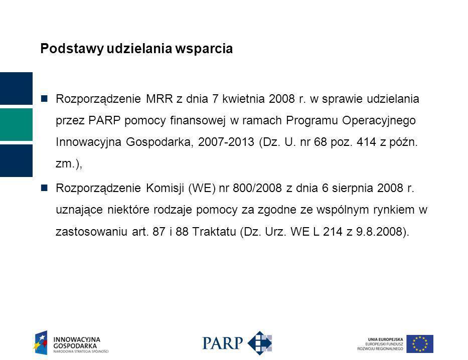 Podstawy udzielania wsparcia Rozporządzenie MRR z dnia 7 kwietnia 2008 r.
