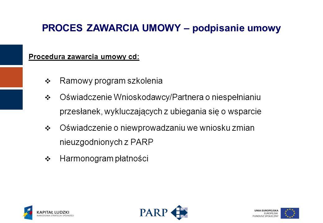 Procedura zawarcia umowy cd: Ramowy program szkolenia Oświadczenie Wnioskodawcy/Partnera o niespełnianiu przesłanek, wykluczających z ubiegania się o wsparcie Oświadczenie o niewprowadzaniu we wniosku zmian nieuzgodnionych z PARP Harmonogram płatności PROCES ZAWARCIA UMOWY – podpisanie umowy