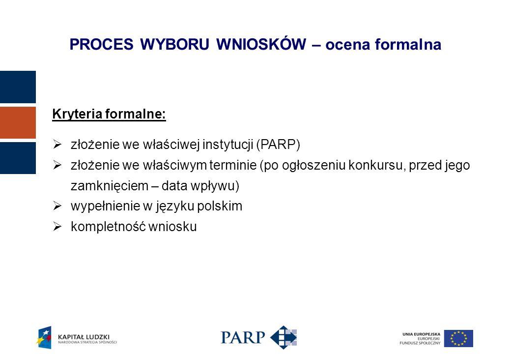 Kryteria formalne: złożenie we właściwej instytucji (PARP) złożenie we właściwym terminie (po ogłoszeniu konkursu, przed jego zamknięciem – data wpływu) wypełnienie w języku polskim kompletność wniosku PROCES WYBORU WNIOSKÓW – ocena formalna