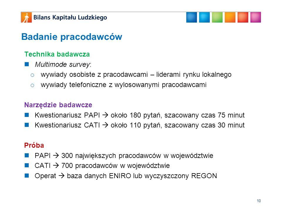 Badanie pracodawców Technika badawcza Multimode survey: o wywiady osobiste z pracodawcami – liderami rynku lokalnego o wywiady telefoniczne z wylosowa