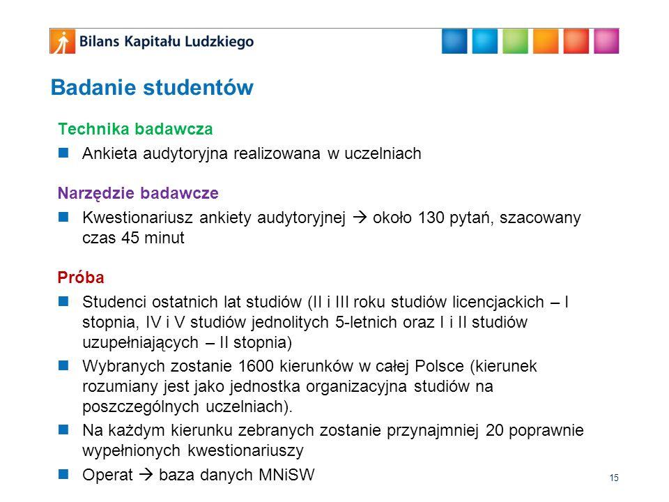 Badanie studentów Technika badawcza Ankieta audytoryjna realizowana w uczelniach Narzędzie badawcze Kwestionariusz ankiety audytoryjnej około 130 pyta
