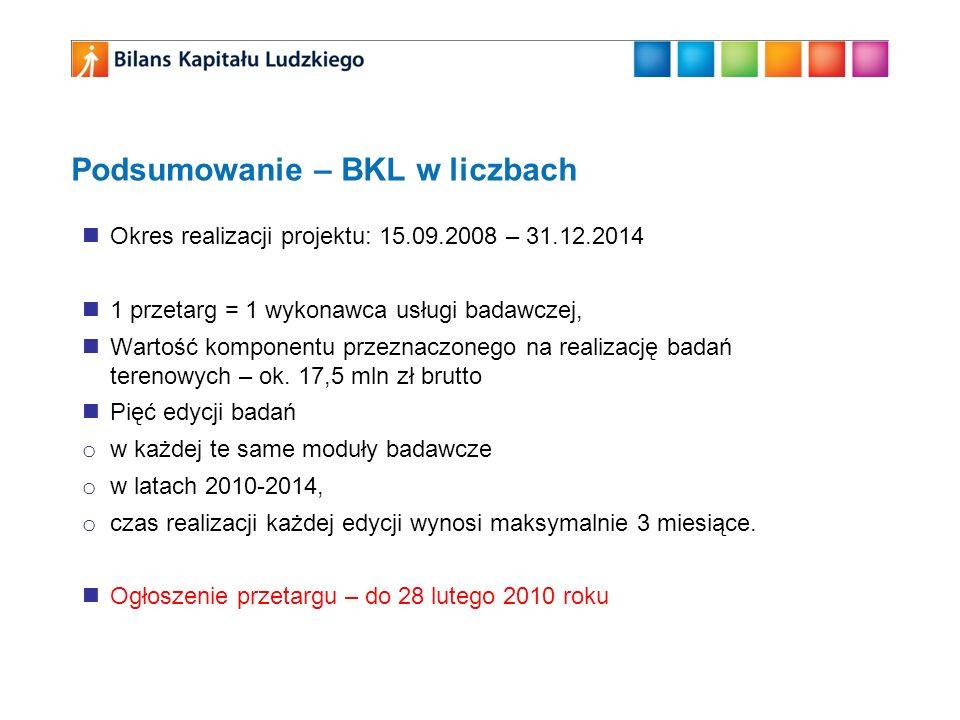 Podsumowanie – BKL w liczbach Okres realizacji projektu: 15.09.2008 – 31.12.2014 1 przetarg = 1 wykonawca usługi badawczej, Wartość komponentu przezna