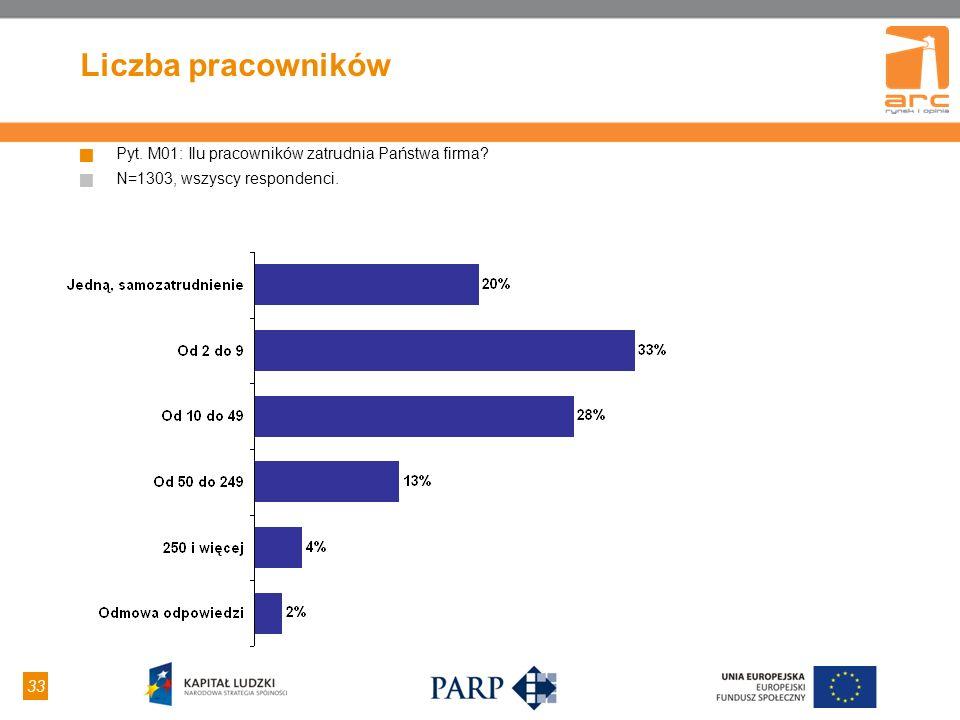 33 Liczba pracowników Pyt. M01: Ilu pracowników zatrudnia Państwa firma? N=1303, wszyscy respondenci.