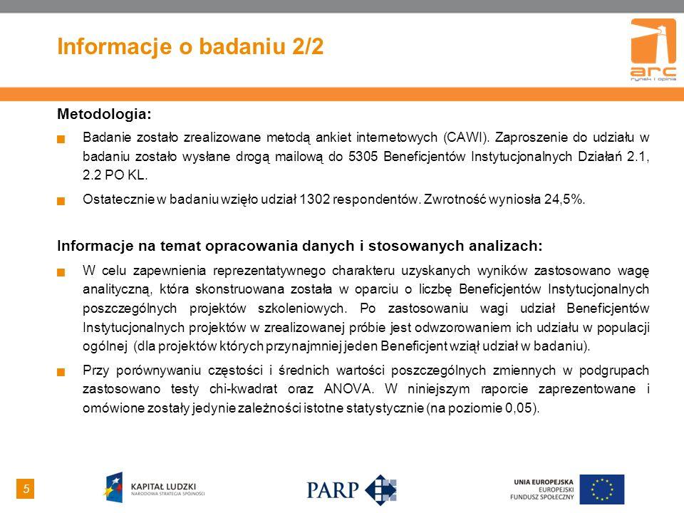 5 5 Informacje o badaniu 2/2 Metodologia: Badanie zostało zrealizowane metodą ankiet internetowych (CAWI). Zaproszenie do udziału w badaniu zostało wy