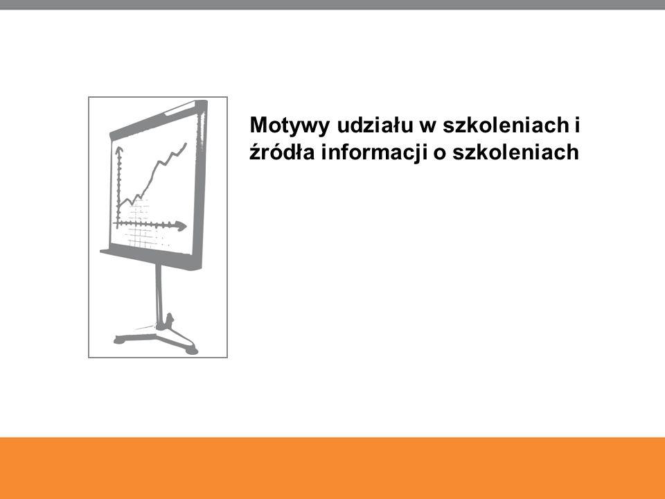 7 7 W tym miejscu znajduje się przykładowy tytuł Motywy udziału w szkoleniach i źródła informacji o szkoleniach