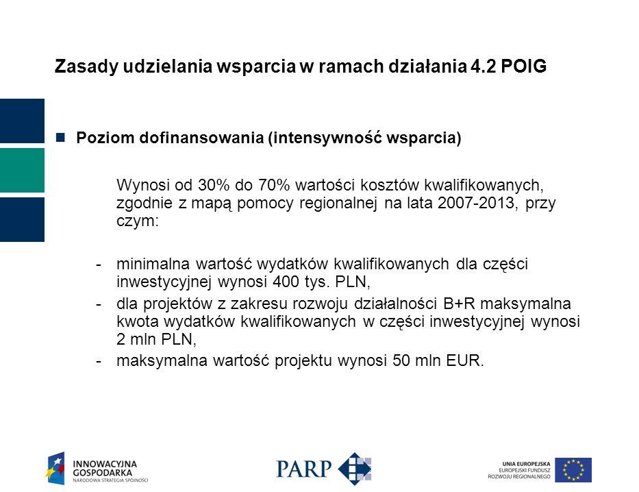 Zasady udzielania wsparcia w ramach działania 4.2 POIG Poziom dofinansowania (intensywność wsparcia) Wynosi od 30% do 70% wartości kosztów kwalifikowanych, zgodnie z mapą pomocy regionalnej na lata 2007-2013, przy czym: - minimalna wartość wydatków kwalifikowanych dla części inwestycyjnej wynosi 400 tys.