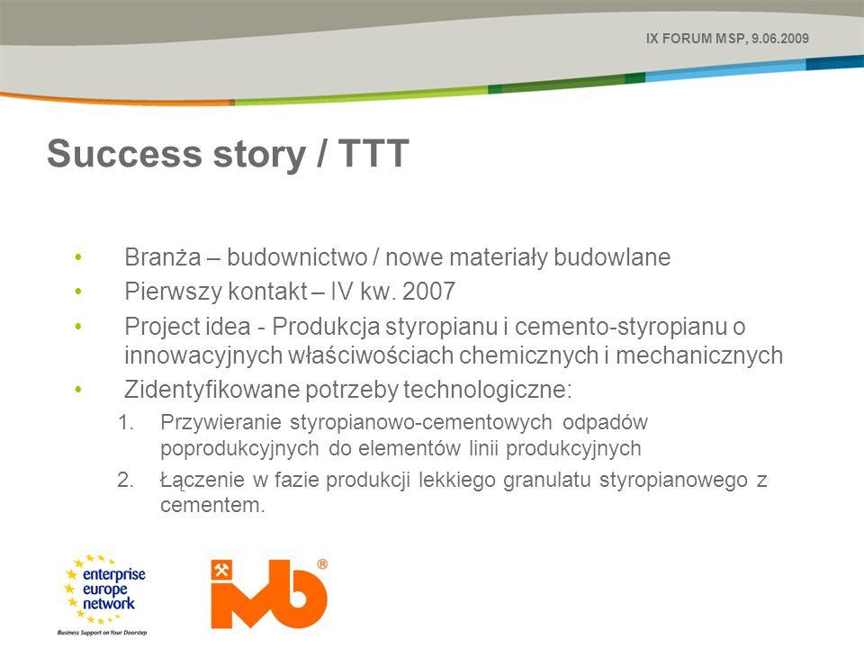Success story / TTT Branża – budownictwo / nowe materiały budowlane Pierwszy kontakt – IV kw.