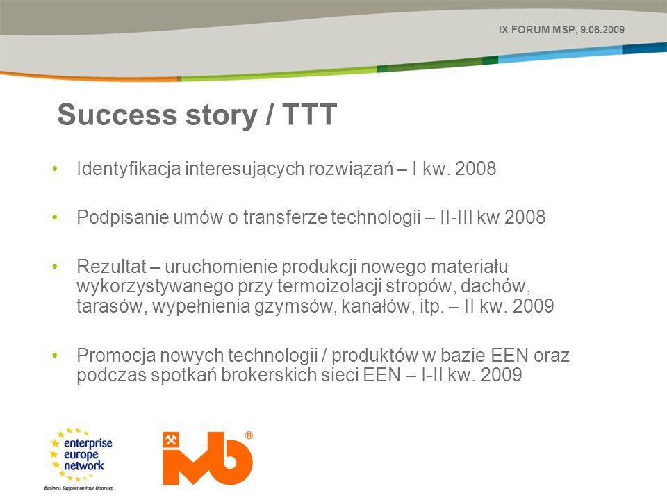 Success story / TTT Identyfikacja interesujących rozwiązań – I kw.