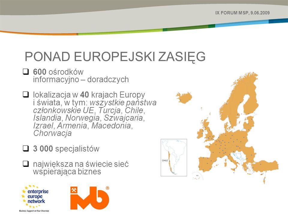 Robert Podgórzak e-mail: r.podgorzak@imbigs.org.pl tel.