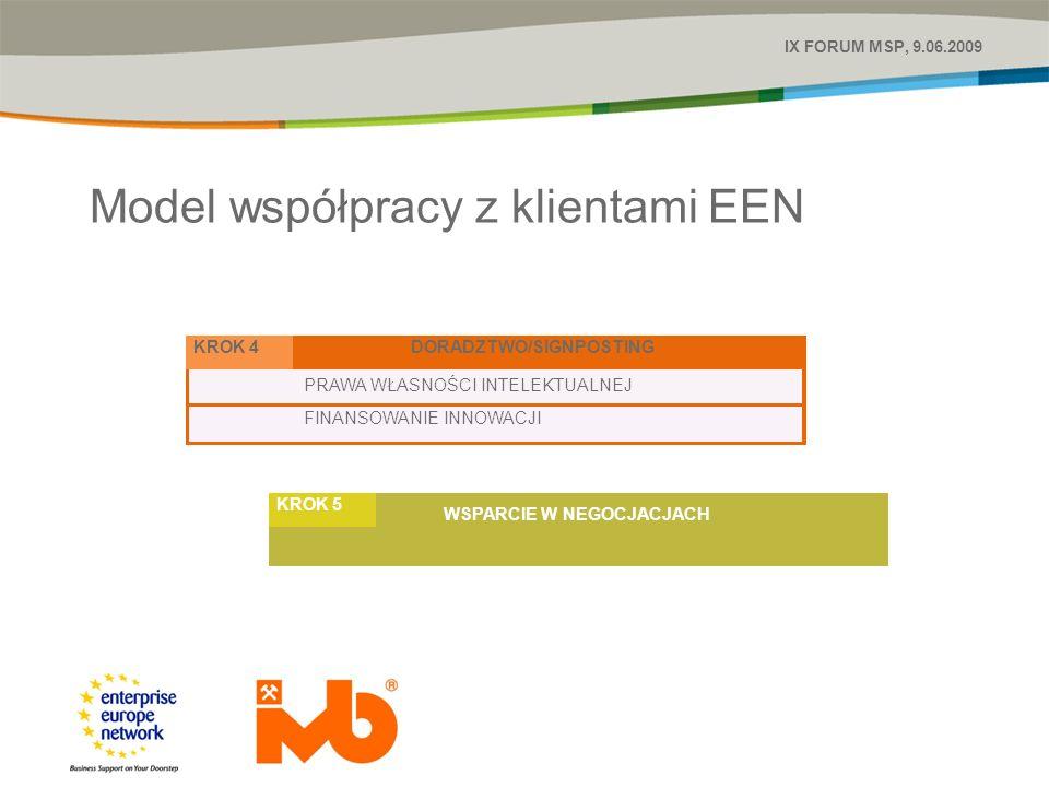 Model współpracy z klientami EEN IX FORUM MSP, 9.06.2009 DORADZTWO/SIGNPOSTINGKROK 4 WSPARCIE W NEGOCJACJACH KROK 5 PRAWA WŁASNOŚCI INTELEKTUALNEJ FINANSOWANIE INNOWACJI
