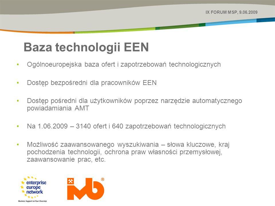 Baza technologii EEN IX FORUM MSP, 9.06.2009 Ogólnoeuropejska baza ofert i zapotrzebowań technologicznych Dostęp bezpośredni dla pracowników EEN Dostęp pośredni dla użytkowników poprzez narzędzie automatycznego powiadamiania AMT Na 1.06.2009 – 3140 ofert i 640 zapotrzebowań technologicznych Możliwość zaawansowanego wyszukiwania – słowa kluczowe, kraj pochodzenia technologii, ochrona praw własności przemysłowej, zaawansowanie prac, etc.
