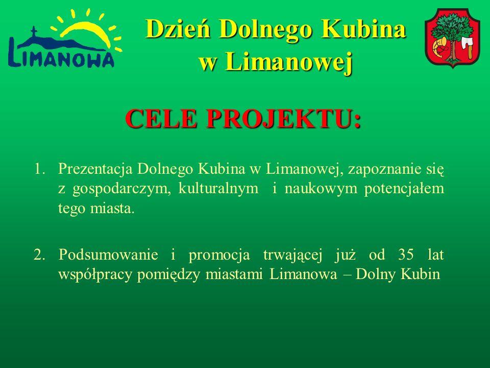 14 sierpnia 2004r.w Limanowej prezentują się przyjaciele z Dolnego Kubina.