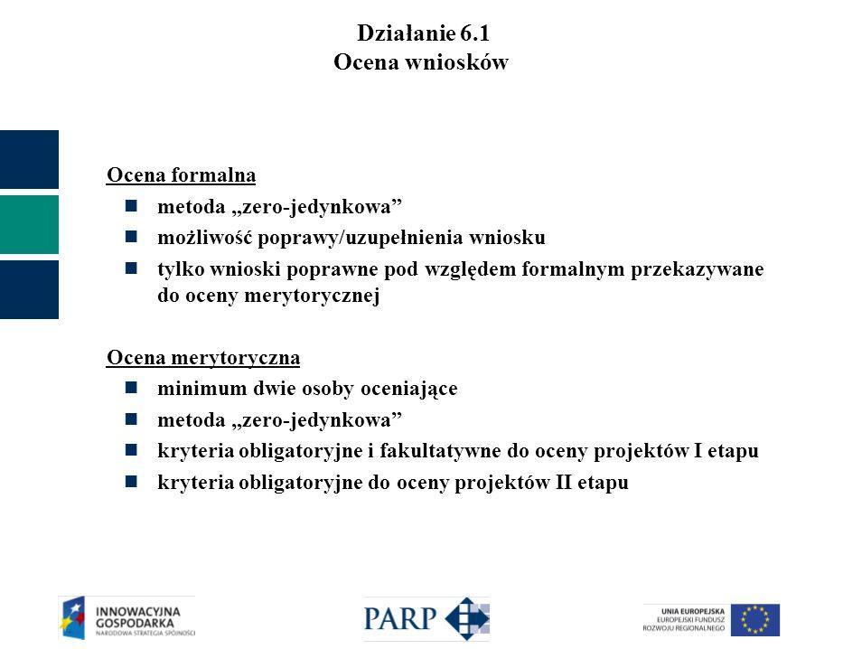 Działanie 6.1 Ocena wniosków Ocena formalna metoda zero-jedynkowa możliwość poprawy/uzupełnienia wniosku tylko wnioski poprawne pod względem formalnym