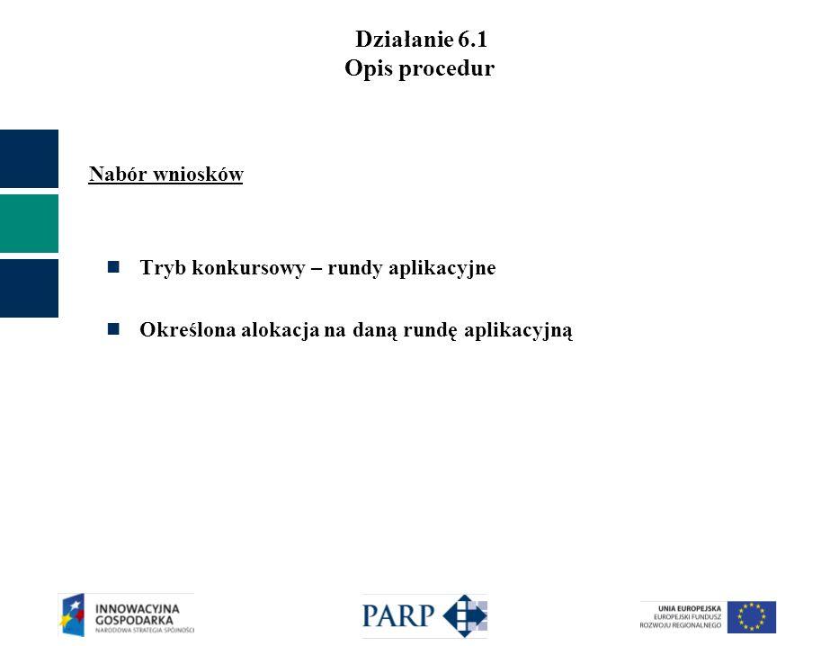 Działanie 6.1 Opis procedur Nabór wniosków Tryb konkursowy – rundy aplikacyjne Określona alokacja na daną rundę aplikacyjną