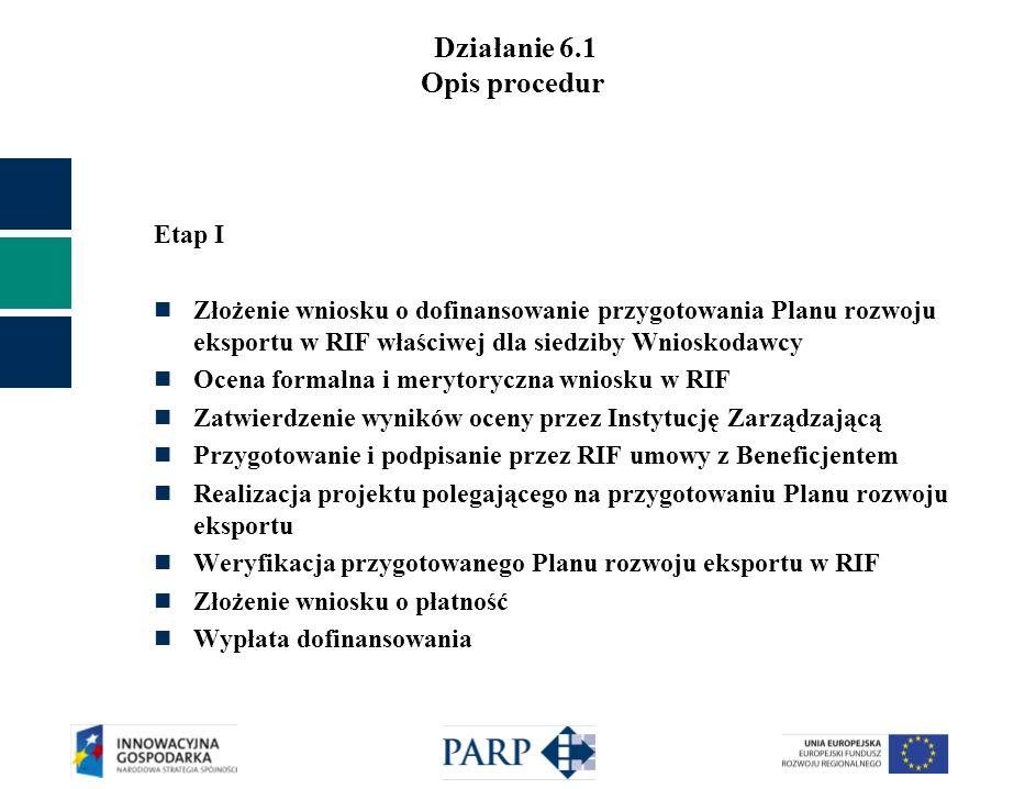 Działanie 6.1 Opis procedur Etap I Złożenie wniosku o dofinansowanie przygotowania Planu rozwoju eksportu w RIF właściwej dla siedziby Wnioskodawcy Ocena formalna i merytoryczna wniosku w RIF Zatwierdzenie wyników oceny przez Instytucję Zarządzającą Przygotowanie i podpisanie przez RIF umowy z Beneficjentem Realizacja projektu polegającego na przygotowaniu Planu rozwoju eksportu Weryfikacja przygotowanego Planu rozwoju eksportu w RIF Złożenie wniosku o płatność Wypłata dofinansowania