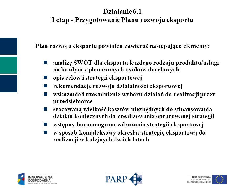 Działanie 6.1 I etap - Przygotowanie Planu rozwoju eksportu Plan rozwoju eksportu powinien zawierać następujące elementy: analizę SWOT dla eksportu każdego rodzaju produktu/usługi na każdym z planowanych rynków docelowych opis celów i strategii eksportowej rekomendację rozwoju działalności eksportowej wskazanie i uzasadnienie wyboru działań do realizacji przez przedsiębiorcę szacowaną wielkość kosztów niezbędnych do sfinansowania działań koniecznych do zrealizowania opracowanej strategii wstępny harmonogram wdrażania strategii eksportowej w sposób kompleksowy określać strategię eksportową do realizacji w kolejnych dwóch latach